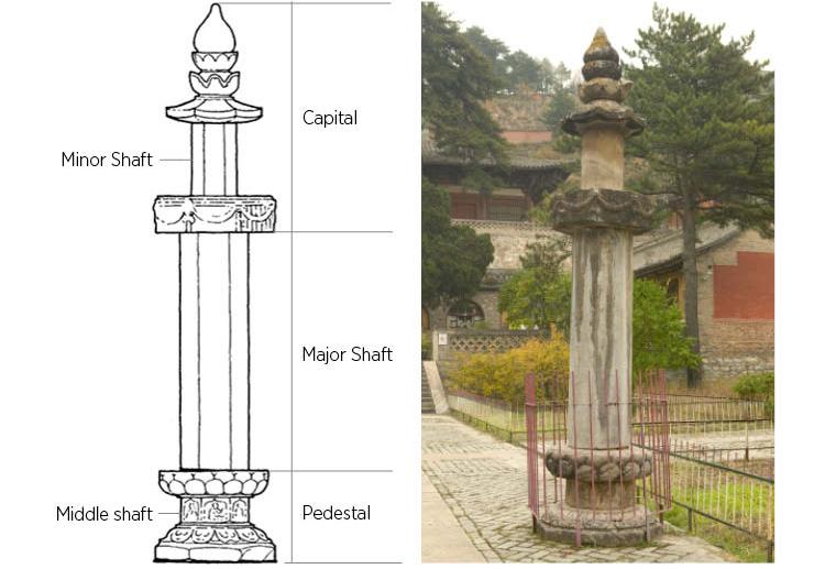 Dharani Pillar